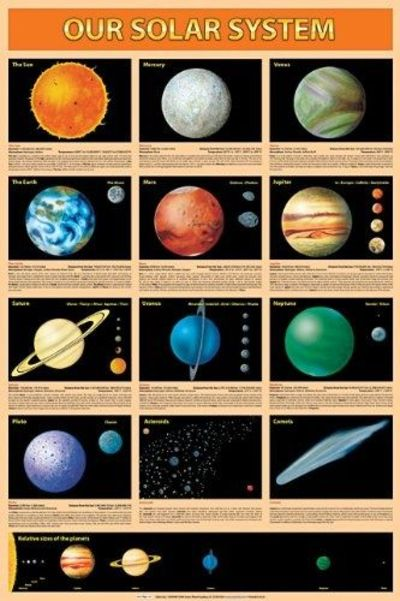 teaching the solar system - photo #12