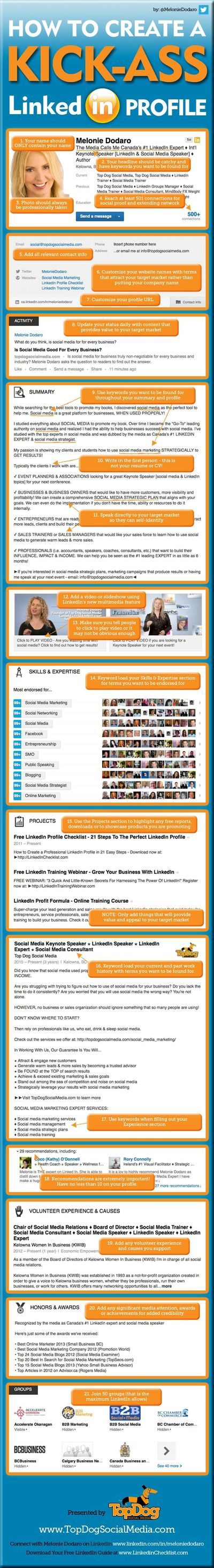 How to create the perfect LinkedIn profile | Info-Graph