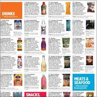 125 Healthy Packaged Foods // Women's Health Magazine