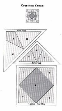Courtenay Crown Quilt Block Pattern - Quilting - Free Quilting Patterns - Applique Instructions - Applique - Quilt - Baby Quilt Pattern - Quilt Patterns