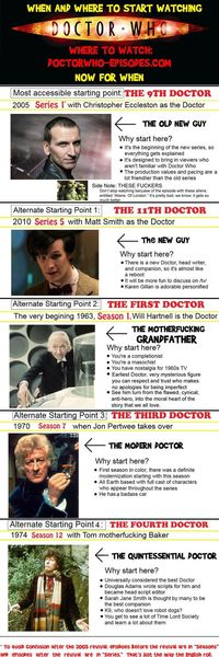 Where to start on Doctor Who
