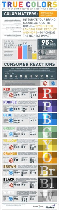 True Colors: What Your Brand Colors Say About Your Business #Infographic #Color #Business #Marketing