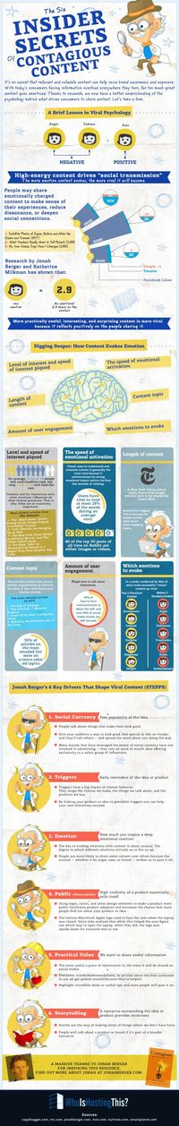 The Six Insider Secrets of Contagious Content Infographic