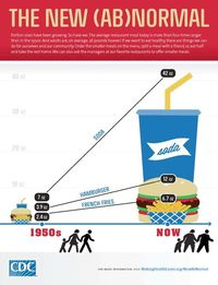 Restaurant Portion Size Is Ridiculous (Infographic)