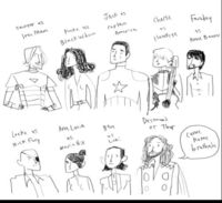Avengers as LOST characters.